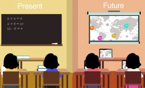 5 Future Trends for Education